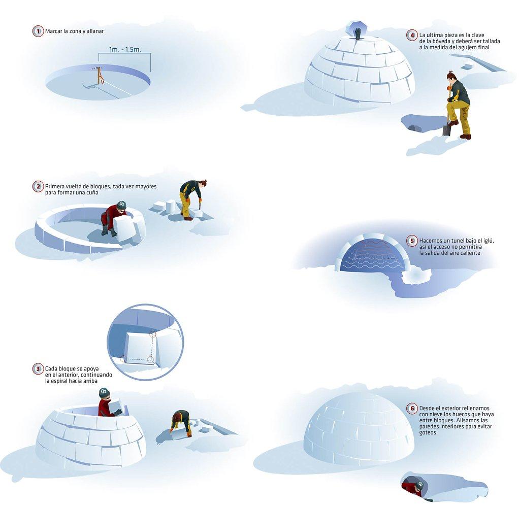 Construir un iglú