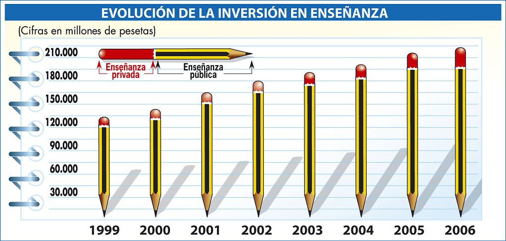 InversionEnsenanza.jpg