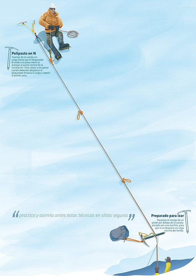 Rescate cordada Glaciar 4