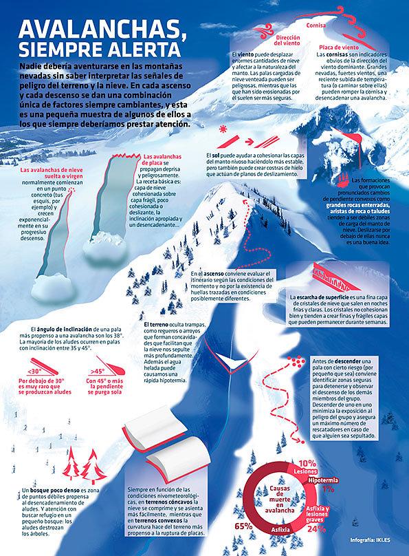 Avalancha.jpg