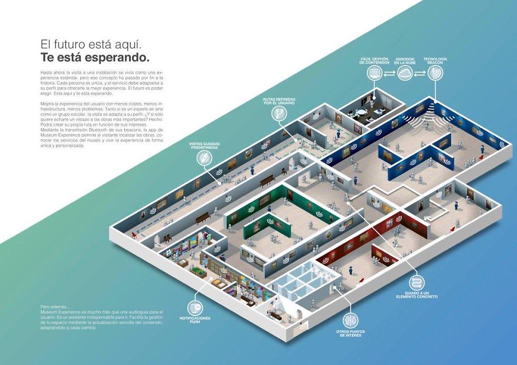museumexperience-cocus.jpg